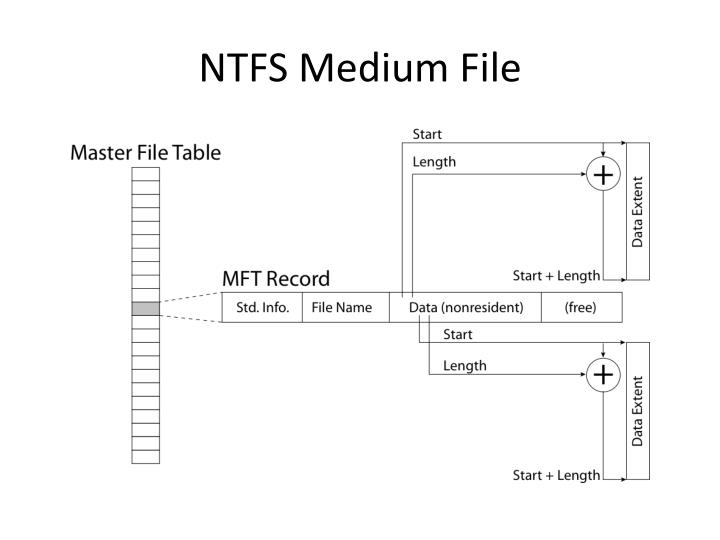NTFS Medium File