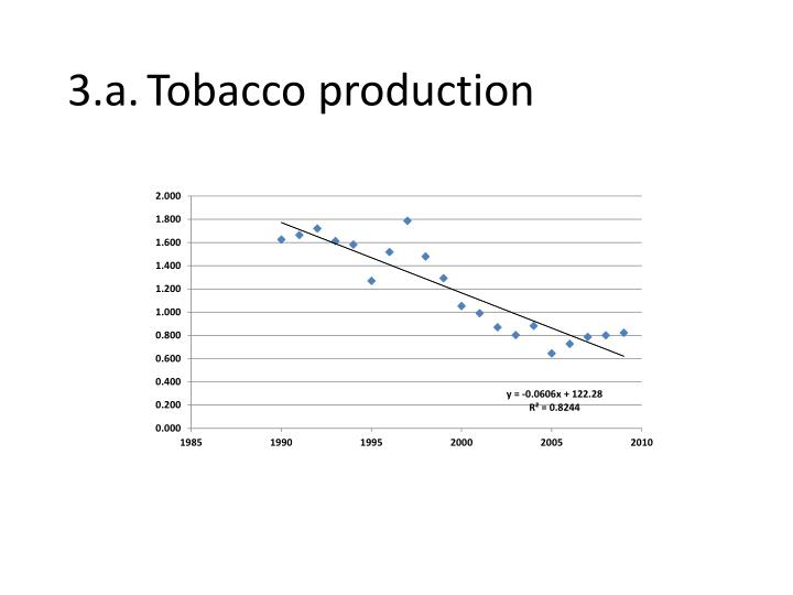 3.a.Tobacco production