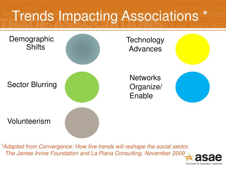Trends impacting associations
