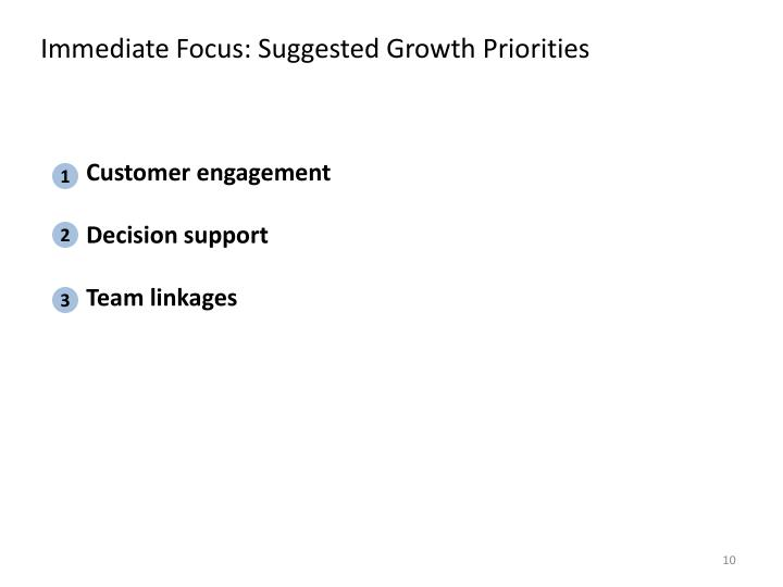 Immediate Focus: Suggested Growth Priorities