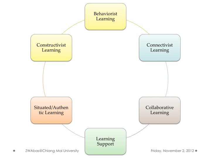 Behaviorist Learning
