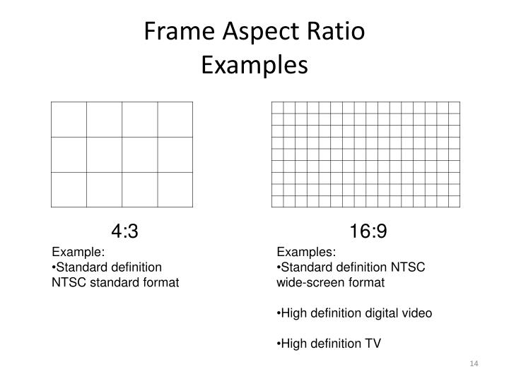 Frame Aspect Ratio