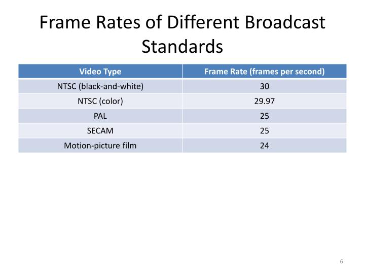 Frame Rates of Different Broadcast Standards