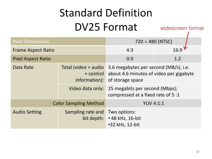 Standard Definition