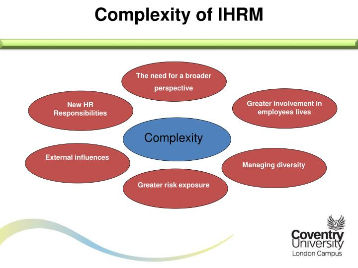 Complexity of IHRM