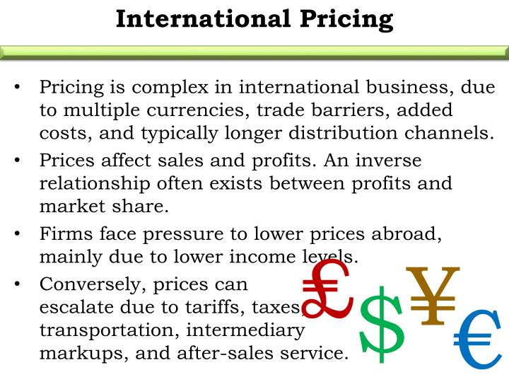 Pricing is complex in international business, due to multiple currencies, trade barriers, added costs, and typically longer distribution channels.