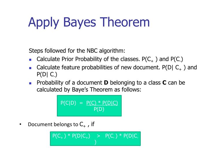 Apply Bayes Theorem