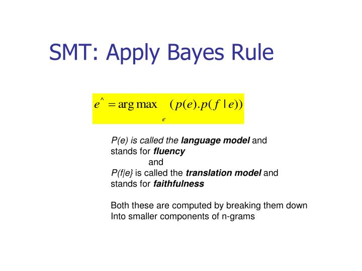 SMT: Apply Bayes Rule
