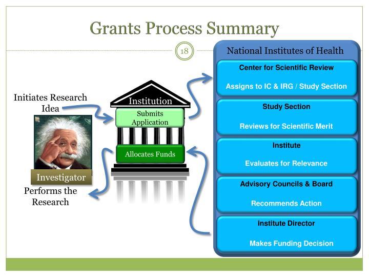 Grants Process Summary