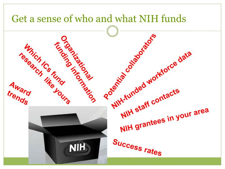 Get a sense of who and what NIH funds