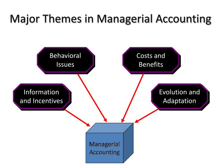 Major Themes in Managerial Accounting