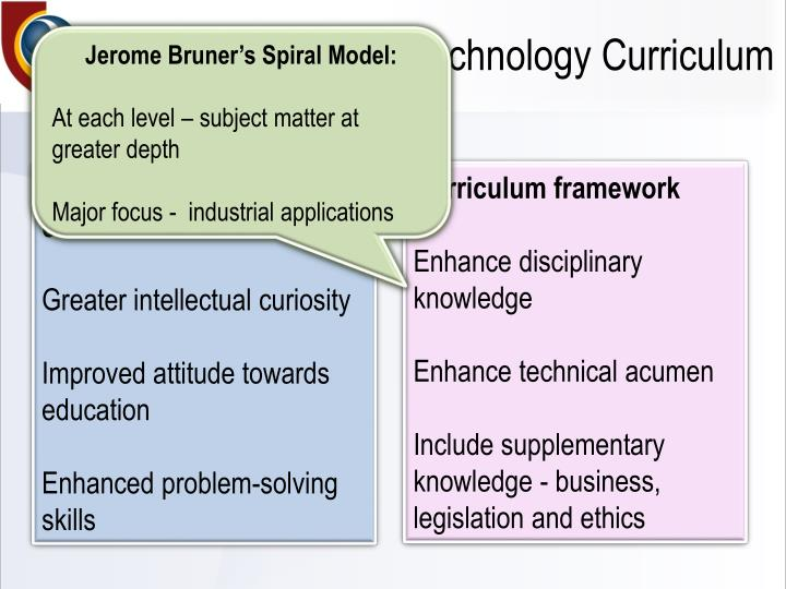 Proposing a Biotechnology Curriculum