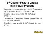 3 rd quarter fy2012 update intellectual property