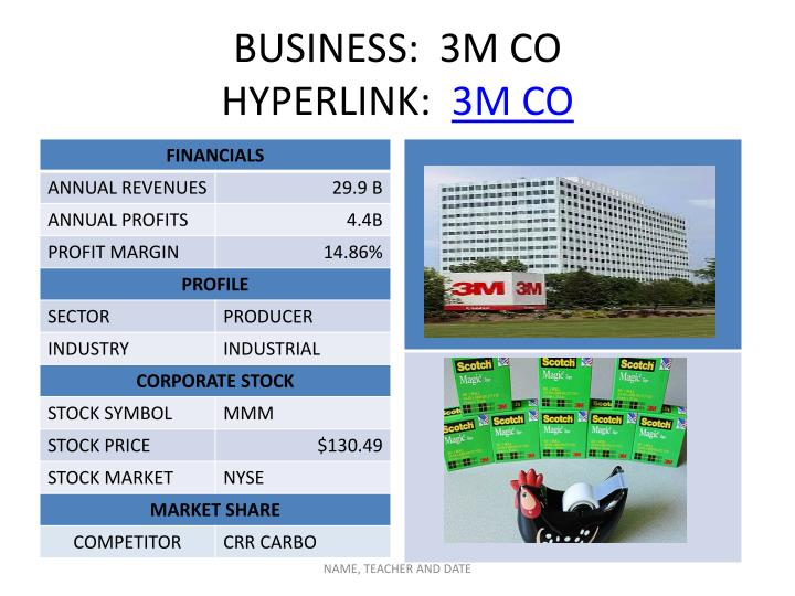 BUSINESS:  3M CO