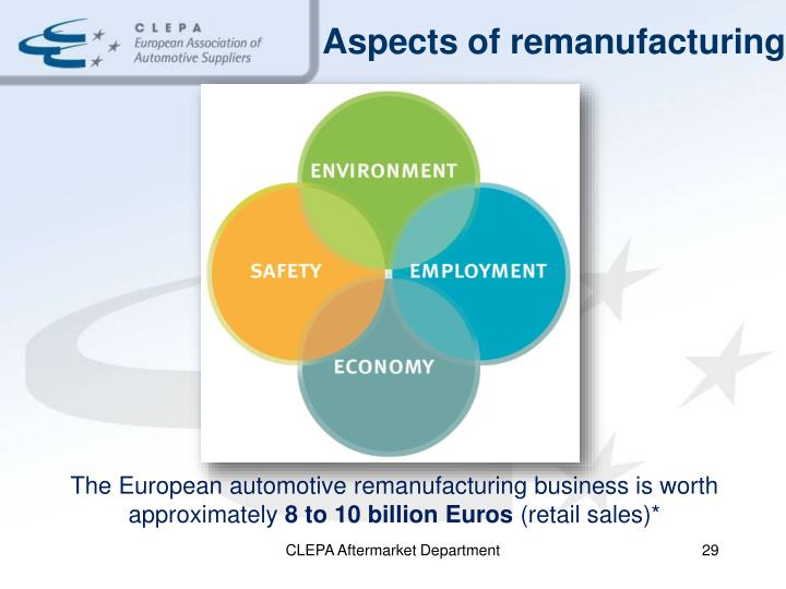 Aspects of remanufacturing