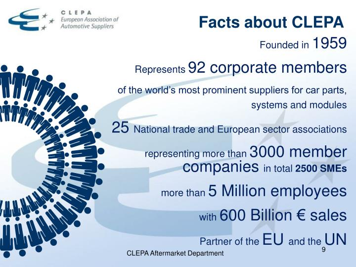 Facts about CLEPA