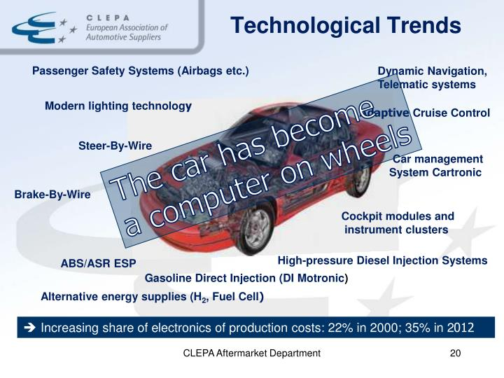 Passenger Safety Systems (Airbags etc.)