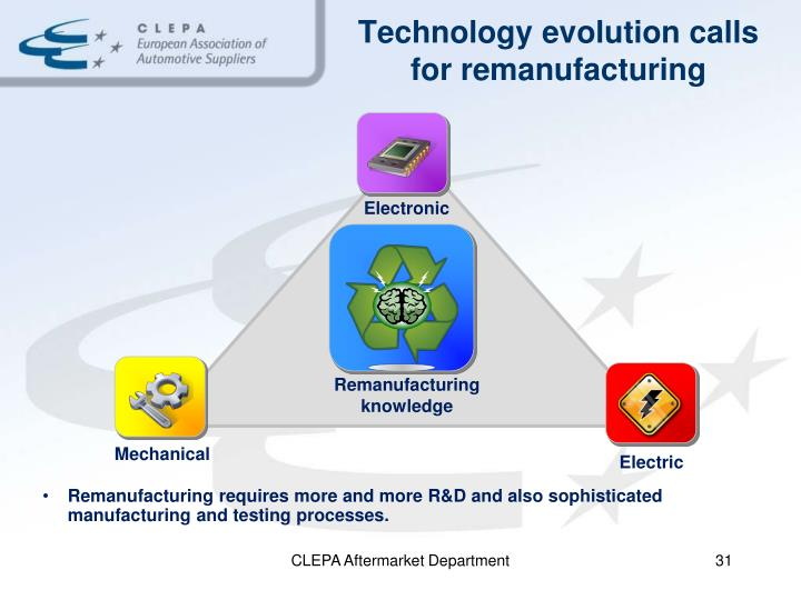 Technology evolution calls for remanufacturing