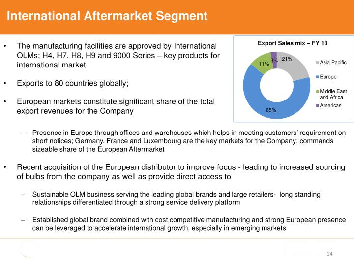 International Aftermarket Segment