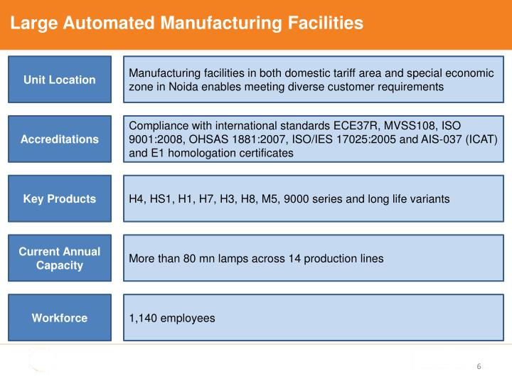 Large Automated Manufacturing Facilities