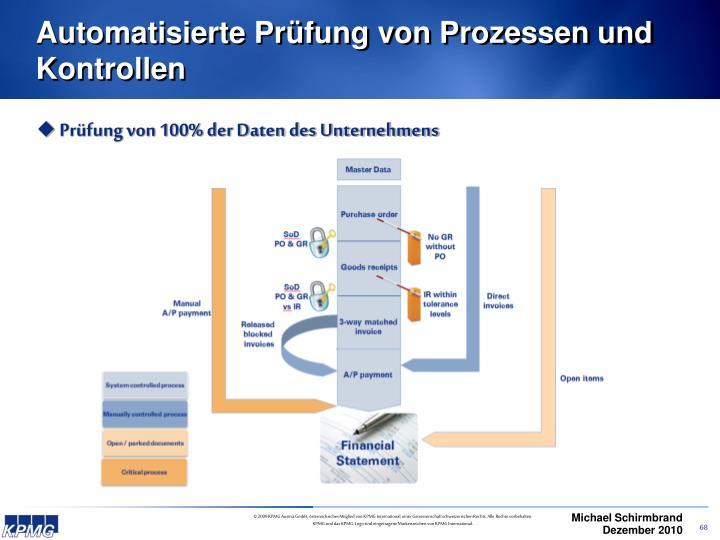 Automatisierte Prüfung von Prozessen und Kontrollen