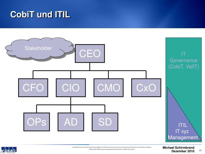 CobiT und ITIL