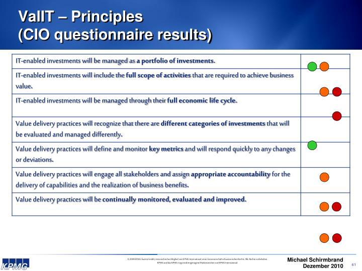 ValIT – Principles