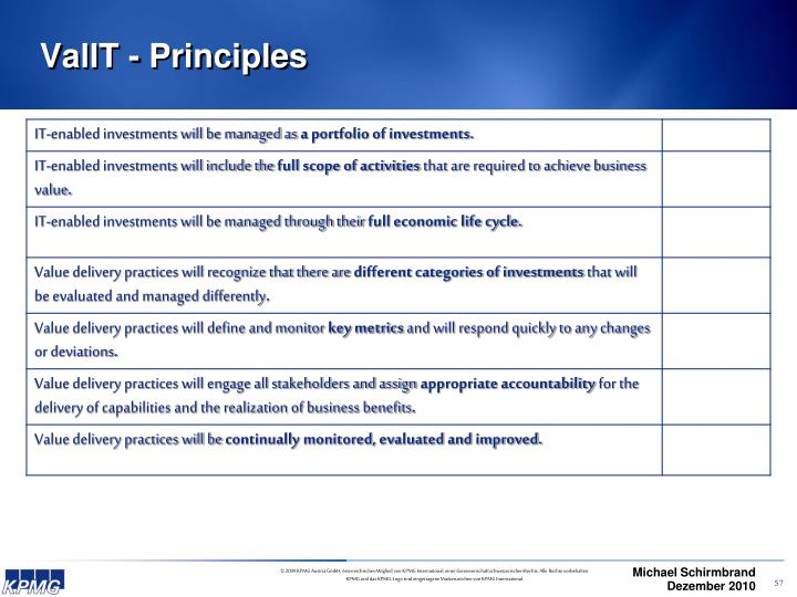 ValIT - Principles