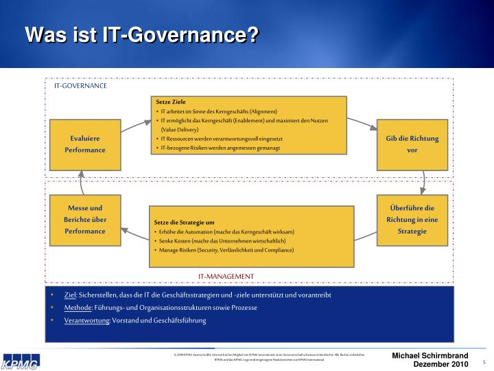 Was ist IT-Governance?