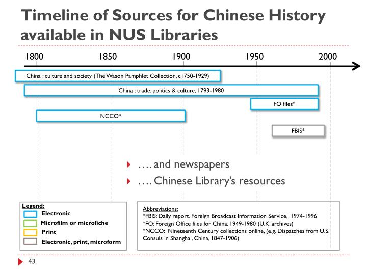 Timeline of Sources for Chinese History available in NUS Libraries