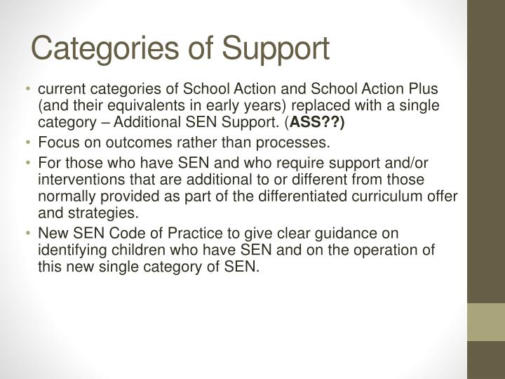Categories of Support