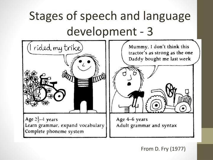 Stages of speech and language development - 3