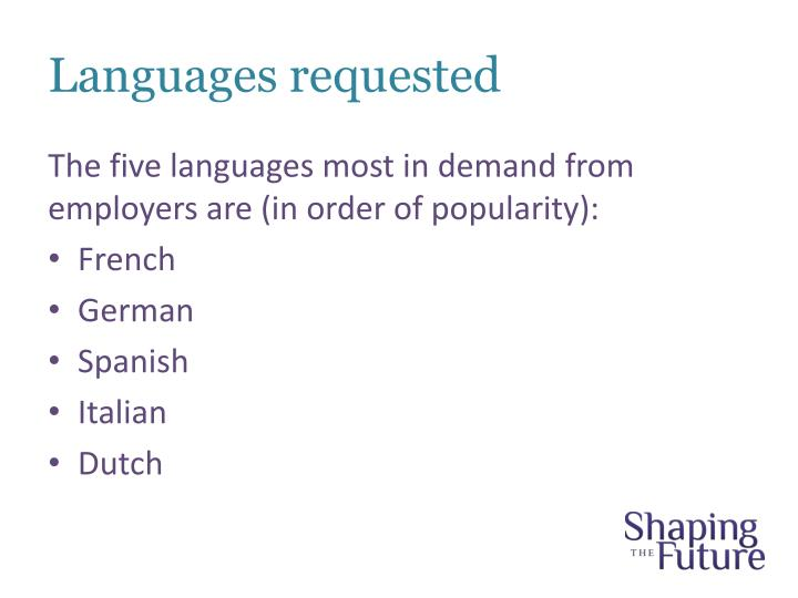 Languages requested