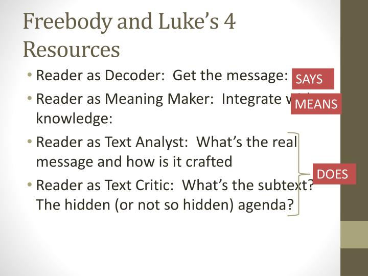 Freebody and Luke's 4 Resources