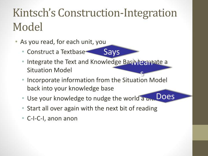 Kintsch's Construction-Integration Model