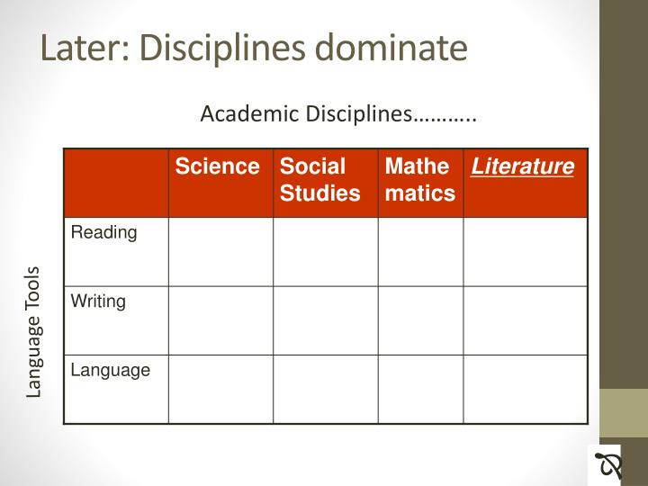 Later: Disciplines dominate