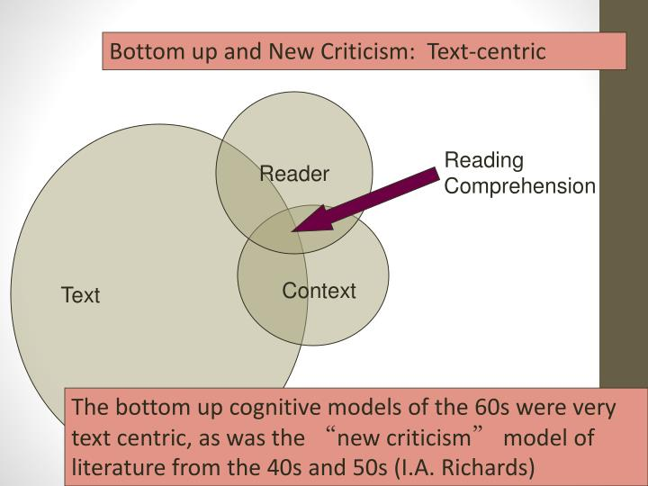 Bottom up and New Criticism:  Text-centric