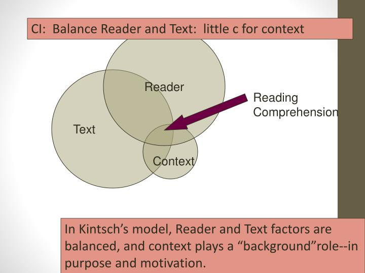 CI:  Balance Reader and Text:  little c for context