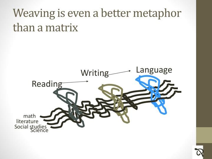 Weaving is even a better metaphor than a matrix