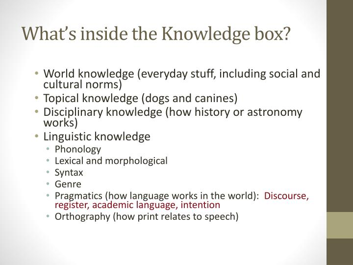 What's inside the Knowledge box?