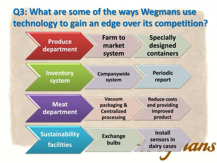 Q3: What are some of the ways Wegmans use technology to gain an edge over its competition?