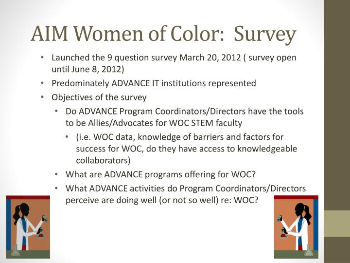 AIM Women of Color:  Survey