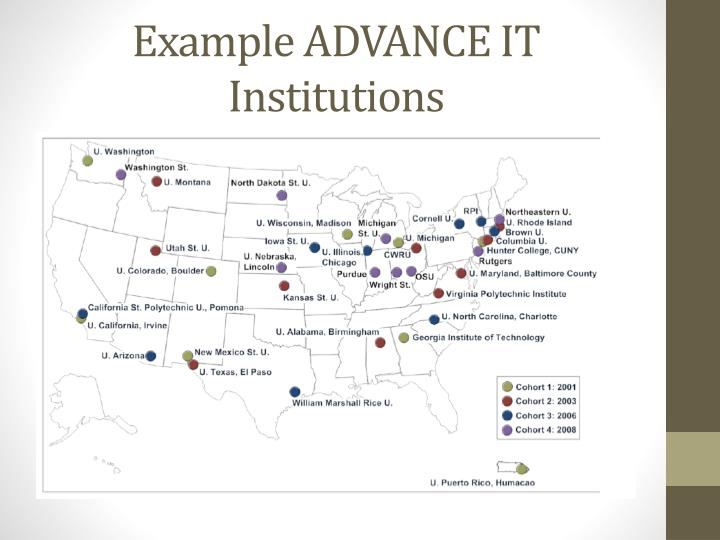 Example ADVANCE IT Institutions
