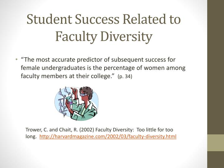 Student Success Related to Faculty Diversity