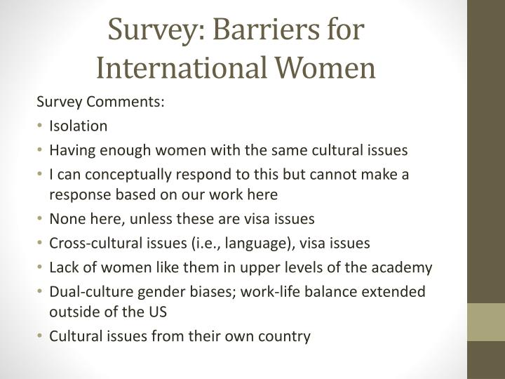 Survey: Barriers for International Women