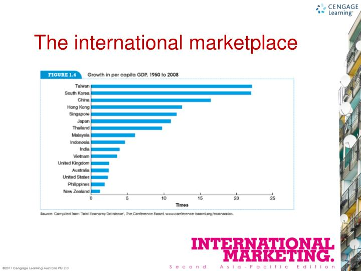The international marketplace
