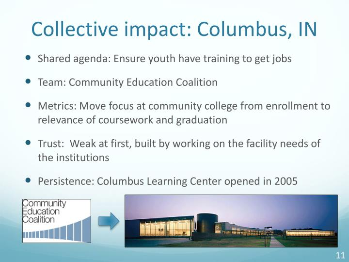 Collective impact: Columbus, IN