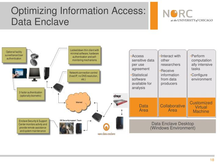 Optimizing Information Access: Data Enclave