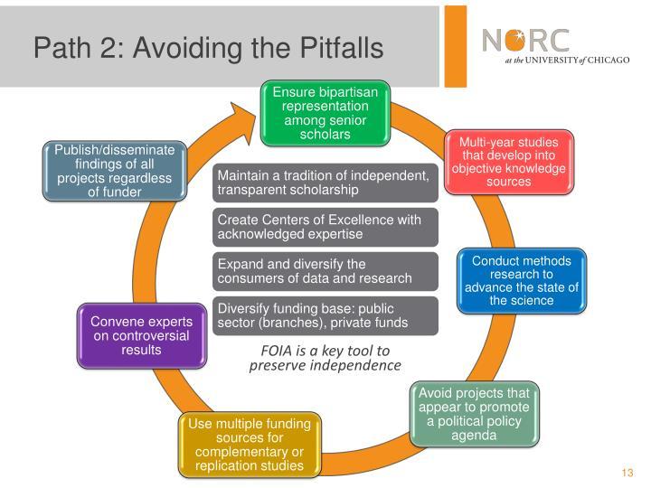 Path 2: Avoiding the Pitfalls