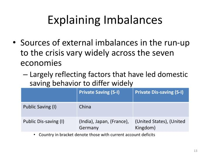 Explaining Imbalances